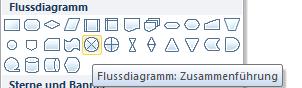 flussdiagramm erstellen freeware